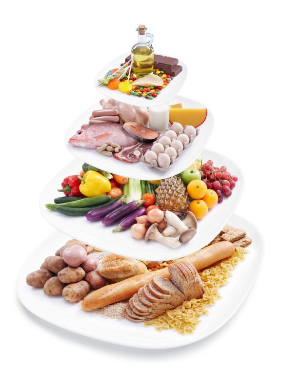 foto de Pirâmide alimentar aliada aos exercícios, eis a receita!