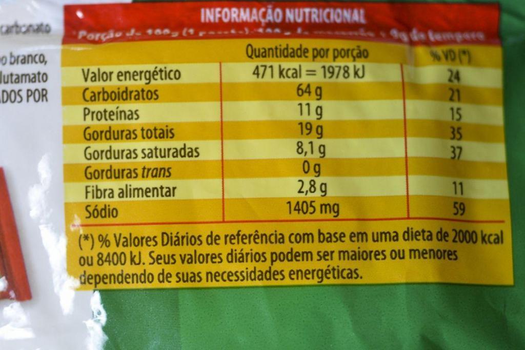 foto de Começa hoje consulta pública da Anvisa sobre rótulos em alimentos
