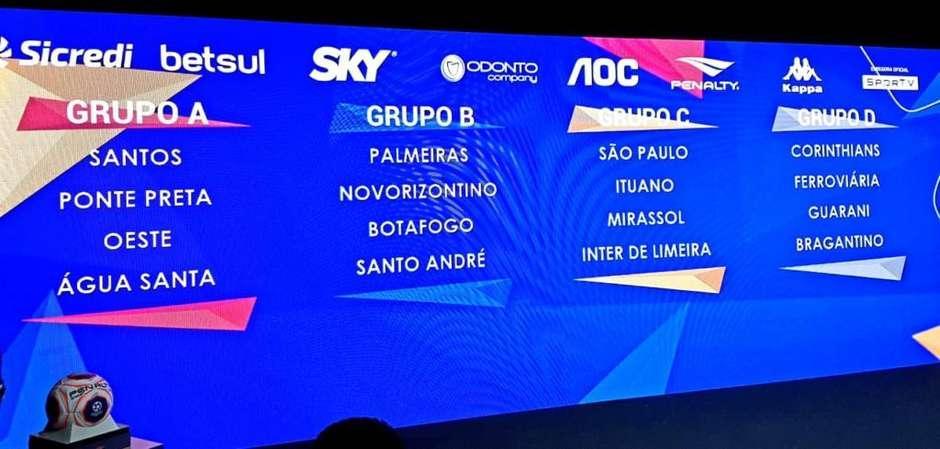 foto de Sorteio define os grupos do Campeonato Paulista 2020