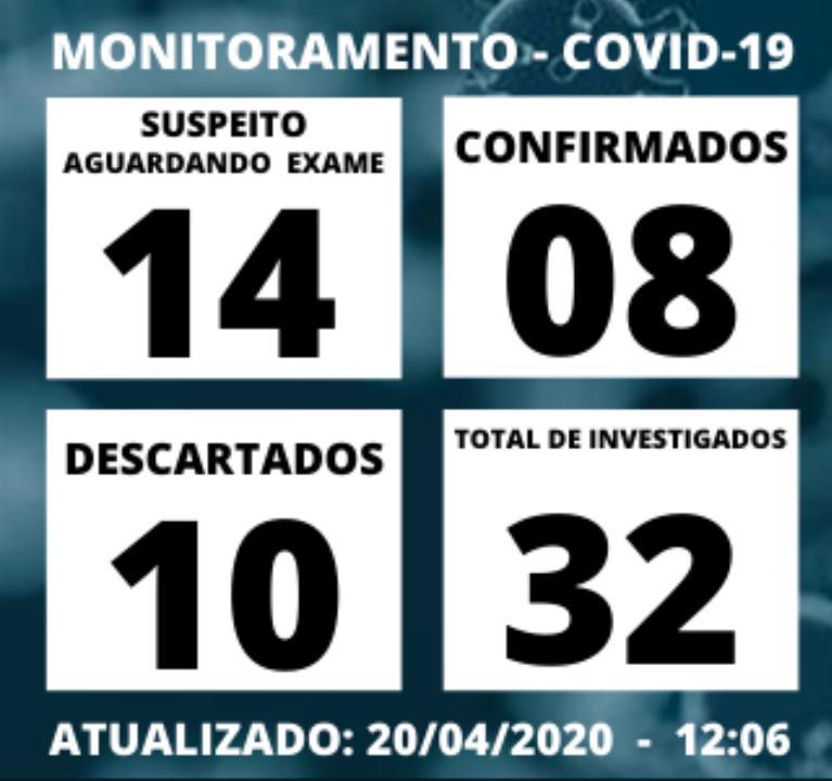 foto de Cinco casos suspeitos de Covid-19 foram descartados