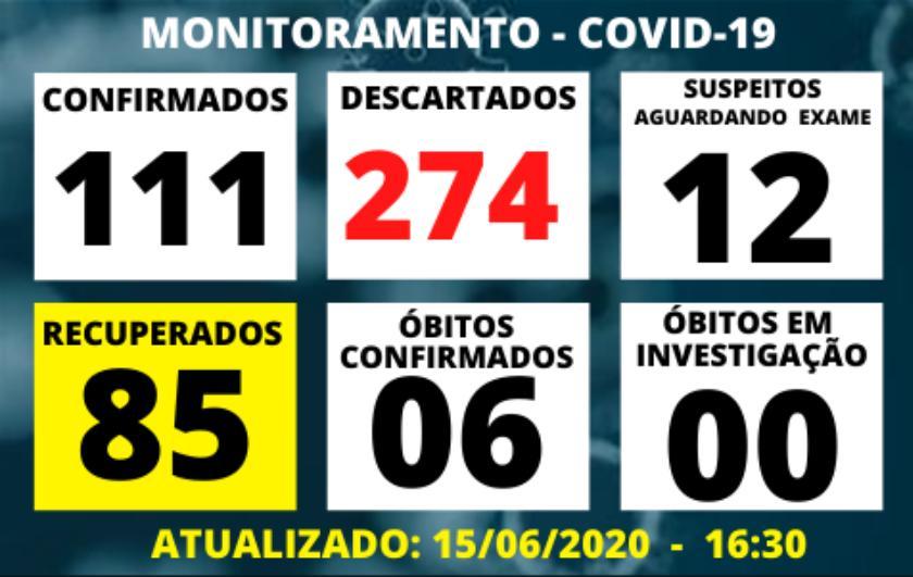 foto de Pacientes com Covid-19 ultrapassam a marca dos 100 casos em Amparo