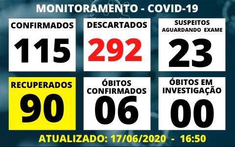 foto de Amparo conta com 115 casos confirmados de Covid-19