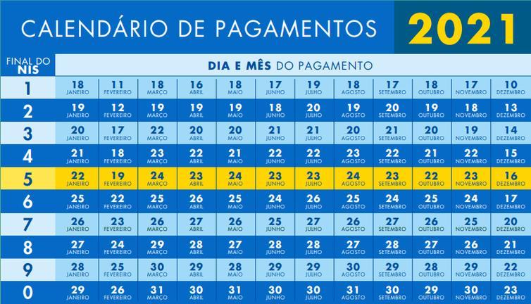 foto de Governo divulga calendário de pagamentos do Bolsa Família em 2021