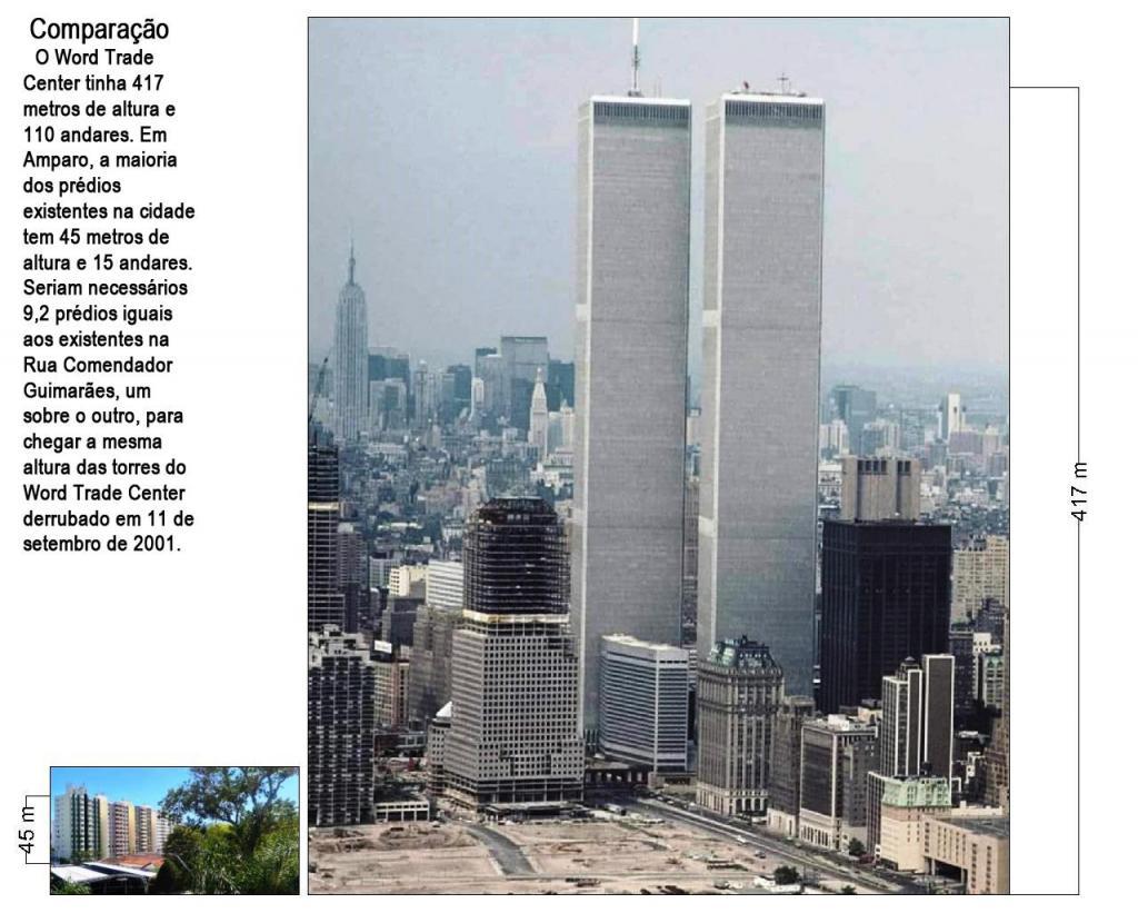 foto de Altura do World Trade Center equivale a 9,2 prédios iguais aos existentes na Rua Comendador Guimarães